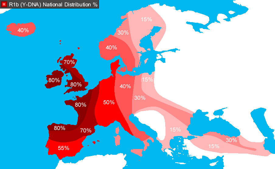 R1b Distribution in Europe